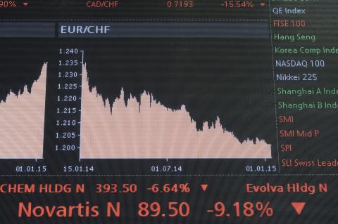 Švicarsko gospodarstvo