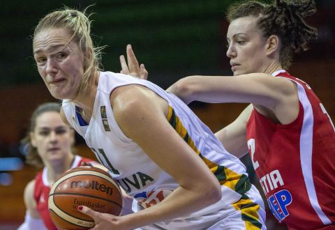 Hrvatska-Litva košarka