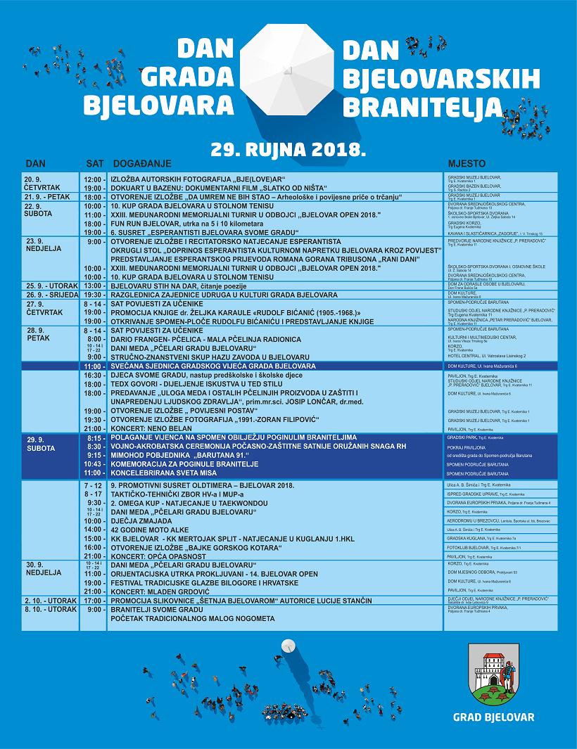 dan bjelovara