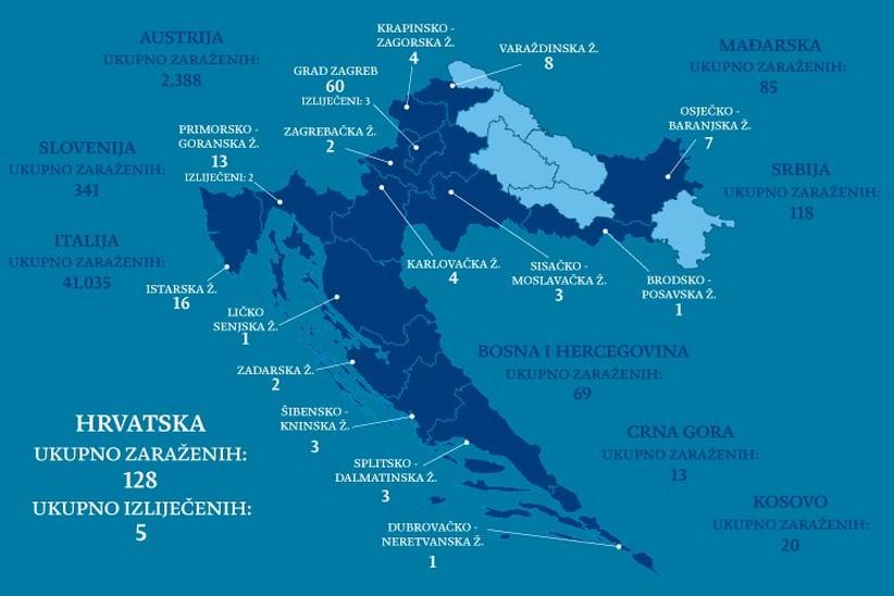 Još samo šest županija u Hrvatskoj 'slobodno' od koronavirusa