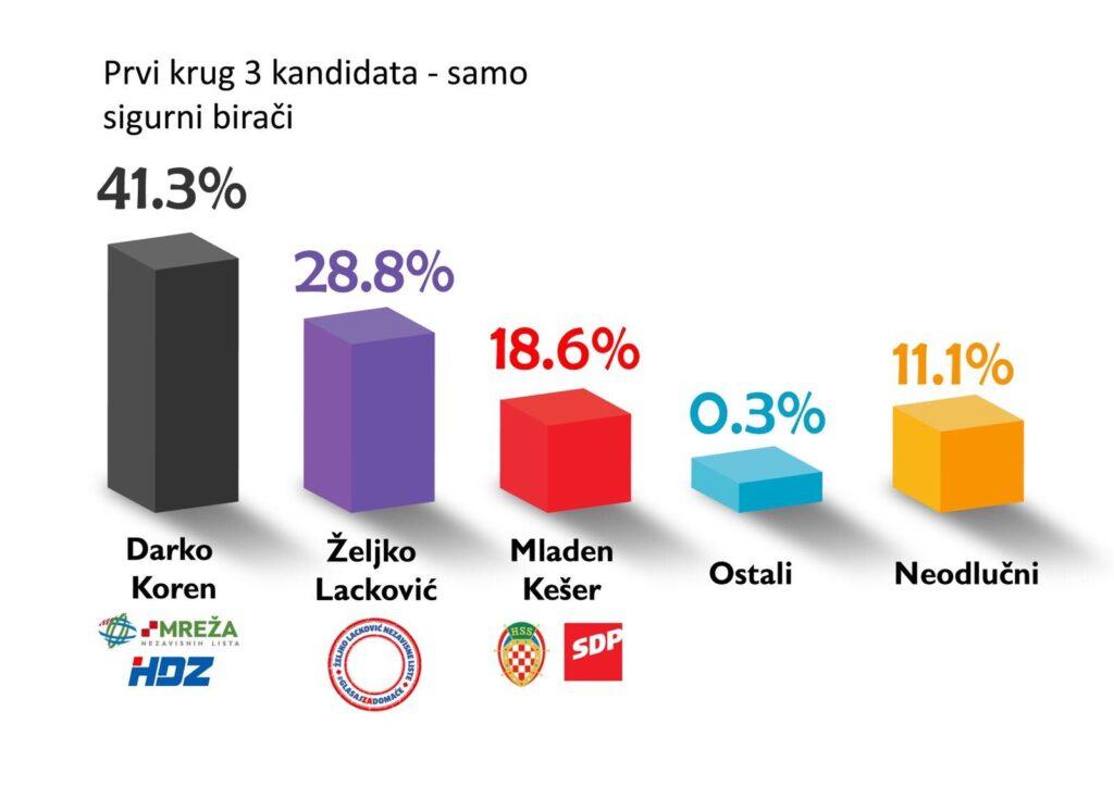 anketa izbori4