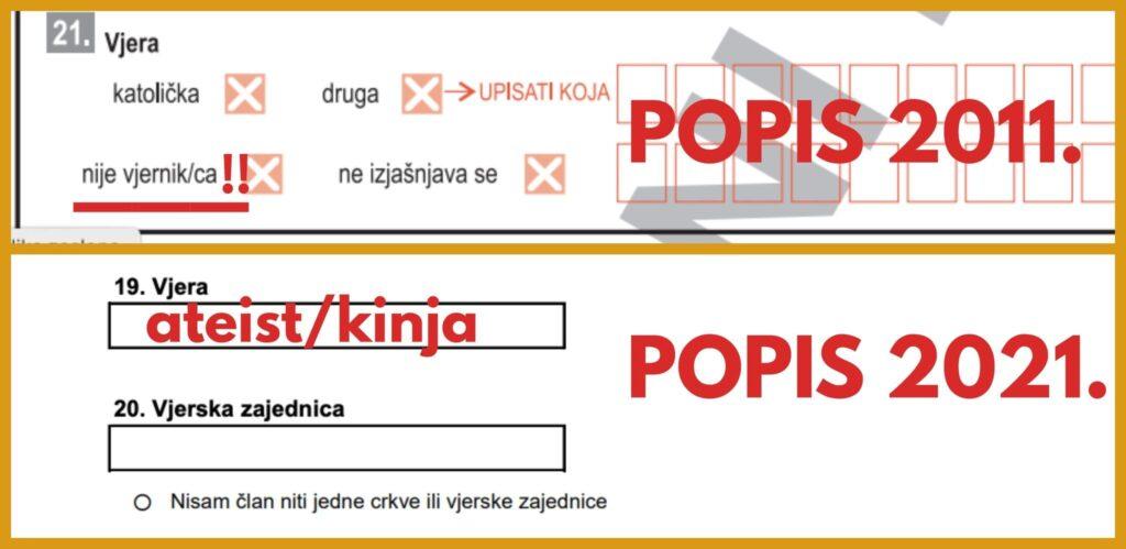 Pokret za sekularnu Hrvatsku pozvao građane da se ne izjasne kao pripadnici vjerskih zajednica